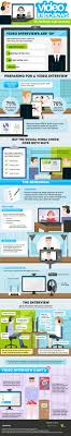 17 best ideas about job interview preparation job infographic video interviews the new frontier of job interviewing infographic