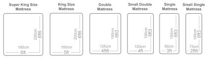 Uk Standard Bed Sizes Mattresssizesuk Mattress In 2019