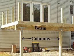 Post And Beam Deck Design Deck Post Beam Connector Building A Deck Deck Framing