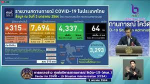ตัวเลข New High สถานการณ์โควิดวันนี้ ติดเชื้อยังพุ่งต่อเนื่อง 315 ราย