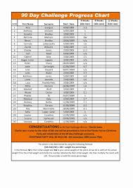 Weight Loss Challenge Spreadsheet Admirable Office Weight Loss Challenge Template Rescue