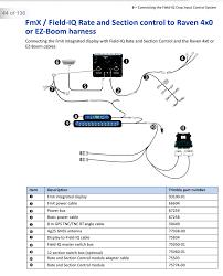 raven 460 wiring diagram basic auto wiring diagrams Raven Boom Valve Wiring Diagram raven cable wiring diagrams intermatic light wiring diagram get attachment raven cable wiring diagramshtml Raven Control Valve Wiring