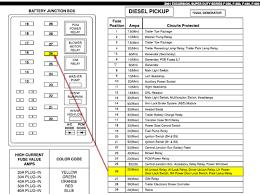 2000 f350 fuse diagram wiring schematic diagram 33 lautmaschine com 2000 f350 fuse diagram wiring diagram yer fuse diagram 2000 f350 glow 2000 f350 fuse diagram