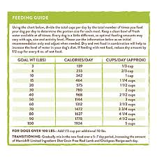 Merrick Dog Food Feeding Chart Merrick Dry Dog Food With Vitamins Minerals For All Breeds