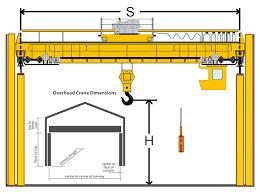 refractory cement plant low headroom overhead crane wiring diagram refractory cement plant low headroom overhead crane wiring diagram