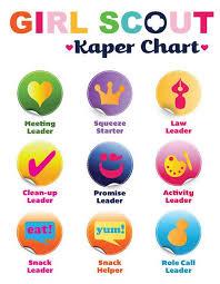 Junior Girl Scout Kaper Chart Girl Scouts Custom Kaper Chart Iamgirlscouts Brownie Girl
