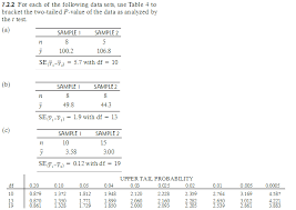 For Each Of The Following Data Sets Use Table 4