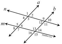 Proofs Involving Parallel Lines Practice Mathbitsnotebook