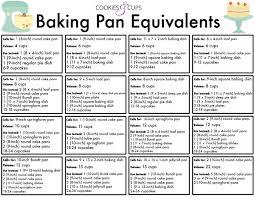 77 Veracious Baking Pan Size Conversion Chart