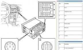 saab 900 stereo wiring diagram complete wiring diagrams \u2022 1988 Saab 900 SPG saab 900 radio wiring diagram wire center u2022 rh 66 42 74 58 saab 900 radio