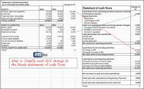 Cash Flow Statement Template Uk Company Cash Flow Planner Excel Templates Worksheet Templat Epaperzone