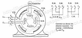 motor capacitor wiring diagram motor auto wiring diagram ideas single phase motor capacitor wiring diagram wiring diagram on motor capacitor wiring diagram
