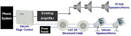 valcom technical knowledge design center 70v Speaker With Volume Control Wiring Diagram 70v Speaker With Volume Control Wiring Diagram #71 70 volt speaker volume control wiring diagram