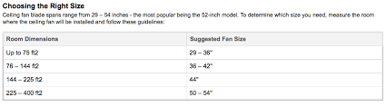 how to measure fan size how to buy an energy efficient ceiling fan greenbuildingadvisor com