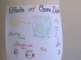world ozone day essay speech article posters slogans quotes  international ozone day posters