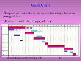 Pert Chart Google Docs Pert Chart Template Shatterlion Info
