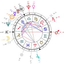 Astrology And Natal Chart Of Tara Reid Born On 1975 11 08