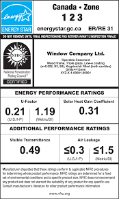 Guidelines For Energy Star (Fenestration) | Natural Resources Canada
