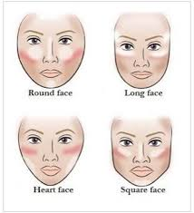 contour for your face shape the hottest trend in makeup application can easily get ugly to avoid an overly bronzed or obviously fake looking contour