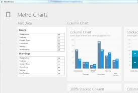 Silverlight Chart Control Example Modern Ui Metro Charts For Windows 8 Wpf Silverlight