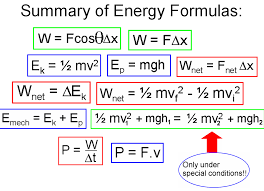 Work Energy And Power 12 Physical Sciences Break 1 0