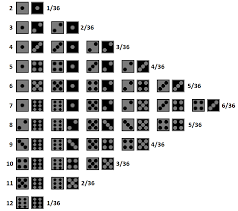 Types Of Probability Probability Wikipedia