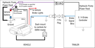 wiring caravan fridge diagram on wiring images free download Caravan 13 Pin Wiring Diagram wiring caravan fridge diagram 14 frigidaire refrigerator wiring diagram caravan fridge wiring anderson plug caravan 13 pin wiring diagram