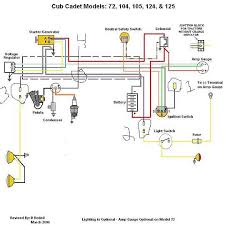 ih cub cadet forum archive through 11 2010 diagram