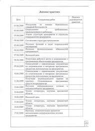 Отчет по учебной практике в службе судебных приставов Как оформить содержание курсовой работы
