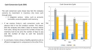 Cash Conversion Chart Costco Accounting Case