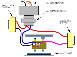 doorbell wiring diagram wiring how to install a second doorbell chime wiring diagram doorbell wiring diagram