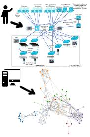 Network Topology Visualization Example Of Using Lldp