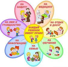 Права и обязанности ребенка в семье Психологос Права и обязанности ребенка в семье