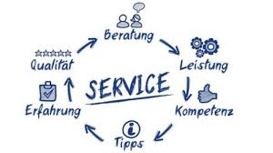 customer experience manager ihk köln customer experience manager in ihk exzellenz in