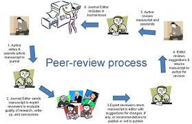 Peer Reviews Peer Reviewed Journals List Open Access Journals