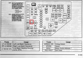 1999 expedition fuse box replacement wiring diagram simonand 2004 ford expedition fuse box under hood at 2004 Expedition Fuse Box