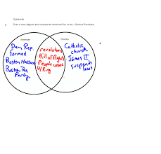 Compare American And French Revolution Venn Diagram Lesson The American Revolution Ppt Video Online Download