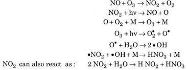 essay on acid rain acid rain essay past papers lahore board inter part chemistry marked by teachers