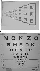 Logmar Visual Acuity Chart Evaluating A New Logmar Chart Designed To Improve Visual