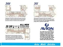 5th wheel camper floor plans avion travelcade club travel former 1999 coachmen catalina motorhome wiring diagrams as well as 2002 ford