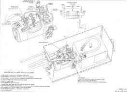 interlift liftgate wiring diagram wiring diagrams best interlift liftgate wiring diagram trusted wiring diagram mbb interlift gates interlift liftgate wiring diagram