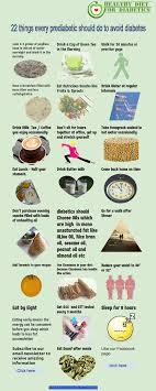 Diet Chart For Prediabetes What Should A Prediabetic Do To Avoid Diabetes