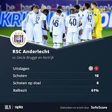 Historisch dieptepunt: Anderlecht 180 minuten zonder schot tussen de palen  | Foto