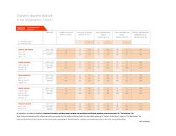 Disney Points Chart 2020 Disney Riviera Resort Dvc Points Chart Pricing And Resort