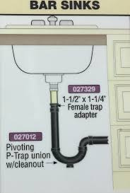 bathroom sink drain leaking toilet clearing clog kitchen connection waste pipe installation vanity size stopper dimensions bath under plumbing parts