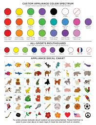 Appliance Color Chart Dental Color Selection Orthodontic