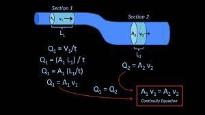 continuity equation physics. continuity equation physics \