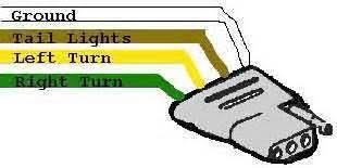pin trailer wiring colors image wiring diagram similiar 4 pin trailer harness diagram keywords on 4 pin trailer wiring colors
