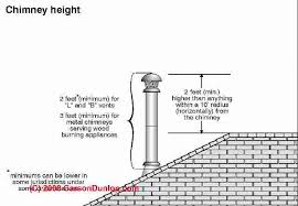 fire safety clearance requirements between metal chimneys
