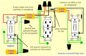 light switch wiring diagrams do it yourself help com and wire a simple house wiring diagram examples at Do It Yourself Wiring Diagrams